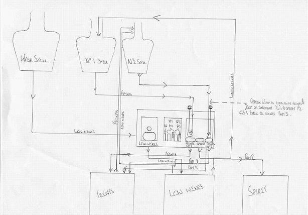 springbank_distillation1